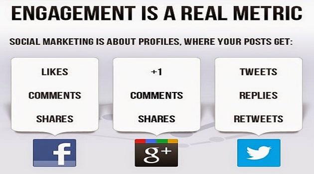 sosyal-medyada-etkilesim-engagement-hesaplamasi
