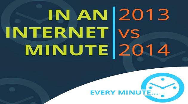 internette-1-dakikada-neler-oluyor
