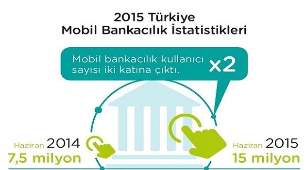 monitise-mobil-bankacilik-istatistikleri-2015