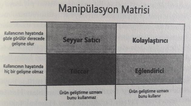 manipulasyon-yonlendirme-matrisi